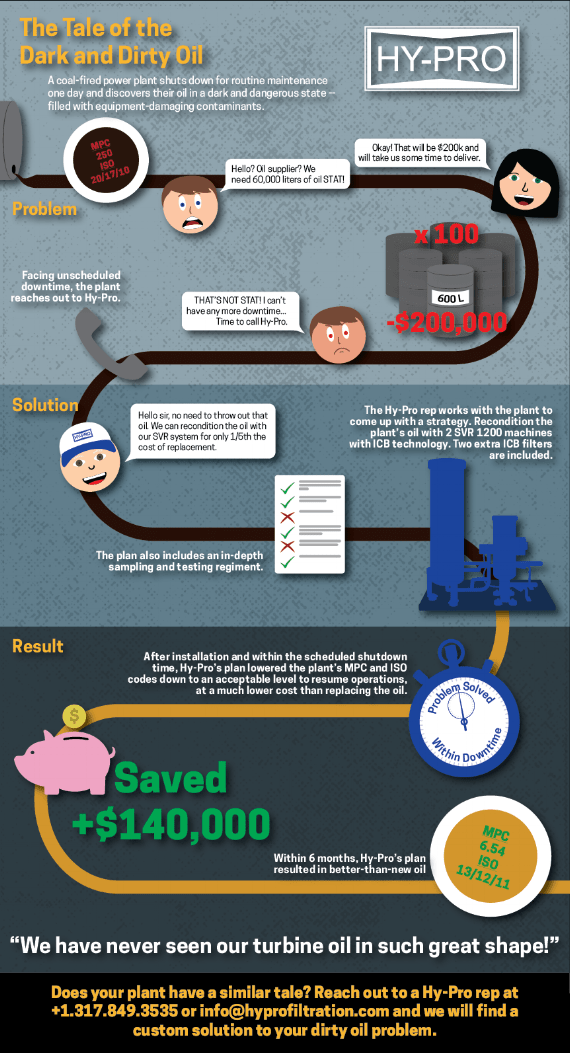 coal fired power plant infographic