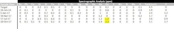dissolved metal analysis