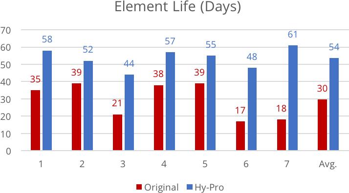 Element-Life.png